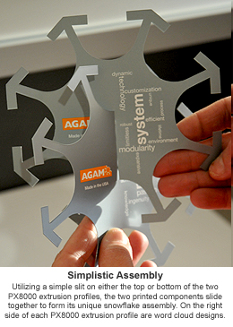 Utilizing a simple slit on either the top or bottom of the two PX8000 extrusion profiles, the two printed components slide together to form its unique snowflake assembly. On the right side of each PX8000 extrusion profile are word cloud designs.