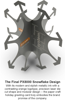 The Final PX8000 Snowflake Design
